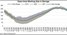 Head-Spinning Week Culminates with Natural Gas Futures, Cash Lower Again