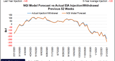 March Natural Gas Expires Lower as Warmth Dominates Weather Forecasts