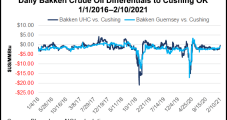 Equinor Takes $900M for Bakken Assets as Lower 48 Portfolio Continues to Shrink