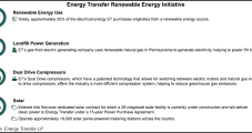 Energy Transfer Creates Business to Expand in Renewables