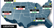 February Natural Gas Bidweek Prices Jump as Weather Drives Up Demand in Midwest, Northeast