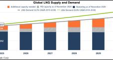 NextDecade Abandons Galveston Bay LNG Project Over Regulatory Issues