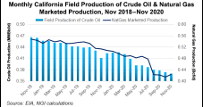California's Kern County Oil, Gas Rules Undergoing Further Review