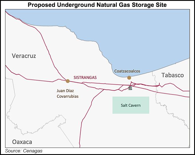 Mexico gas storage