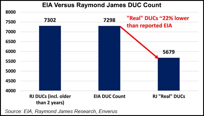 DUC Count