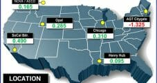 Gains for Texas, Midcon in March Natural Gas Bidweek as Analysts Ponder Mild Temps, Supply Tightness