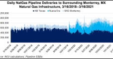 Monterrey Said Best Suited for First Mexico Natural Gas Pricing Index