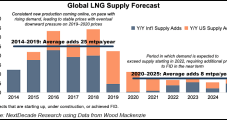 NextDecade Launches CCS Business for Rio Grande LNG