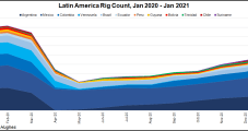 Natural Gas, Technology and Efficiencies Taking Prominent Role as Latin American NOCs Transition
