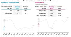 Mexico's Pemex Said Falling Behind LatAm Peers on ESG, Natural Gas Development