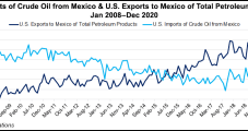 Upcoming Years Present 'Once-in-a-Generation' Opportunity for Mexico-U.S. Trade Relationship