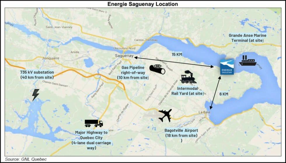 Energie Saguenay