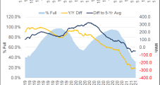 Low European Natural Gas Stocks 'Good News' for U.S. LNG Exporters