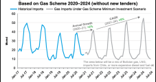 More Action Said Needed to Jumpstart Argentina's Natural Gas Production