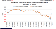 Luck of the Irish Eludes April Natural Gas Futures
