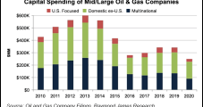 U.S. E&Ps Reining in Capex, while International Operators Spending More