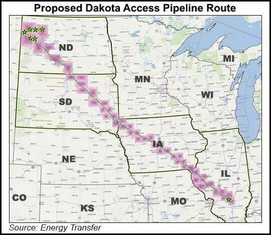 Dakota Access