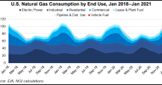 Investing in Natural Gas Pipelines Said to Move U.S. to Net Zero Faster