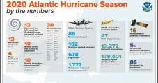 'Above-Average' Atlantic Hurricane Season Forecast, with Strong Probability for U.S. Landfall