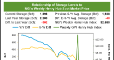Lingering Chilly Temps, Storage Concerns Drive Gains for Weekly Spot Gas, Futures Natural Gas Prices