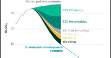 Baker Hughes, Chart Join Plug Power as Cornerstone Investors in Hydrogen Fund
