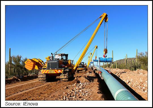 IEnova pipeline