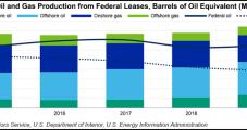 Before U.S. Senate Committee, Critics Blast Biden's Moratorium on Federal Oil, Gas Lease Sales