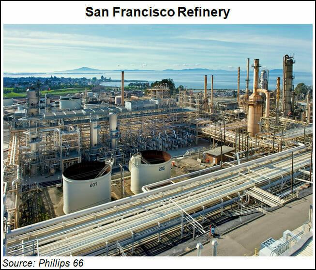 san fran refinery