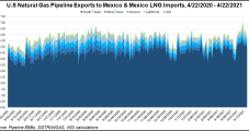 Mexico Natural Gas Market Spotlight: As Peak Season Approaches, All Eyes on Rising Imports