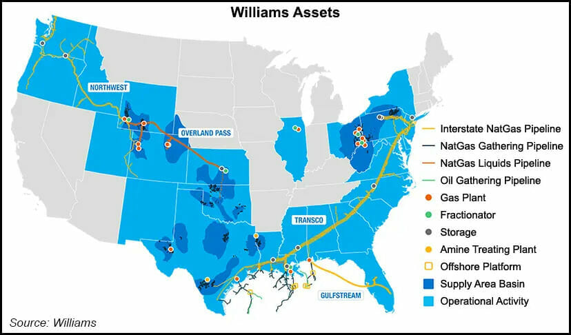 Williams assets