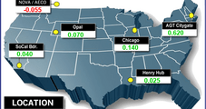 FERC's Proposed Natural Gas Price Index Changes Draw Mixed Reaction