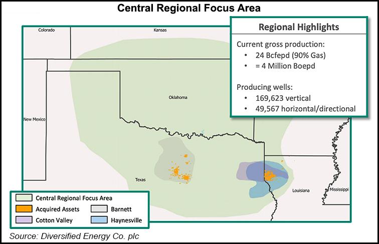 Central focus area