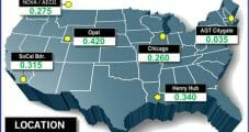 May Natural Gas Bidweek Prices Up Sharply on Looming Heat and Strong Exports, but Appalachia Slips