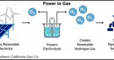 SoCalGas Looks to Produce Hydrogen from RNG; Clean Energy Inks More Deals