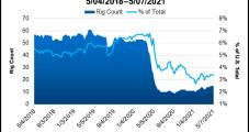 Energy Transfer, Continental Execs Dissect Bakken Prospects, DAPL's Future