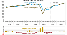 U.S. Crude Inventories Decline Again; IEA Says 2021 Global Oil Demand to Outpace Production