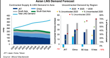Global LNG Buyers Said Looking to 'Bridge' Current Supply Crunch with Short-Term Contracts