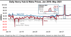 July Natural Gas Prices Bounce on Day/Day Changes to Supply/Demand Balances