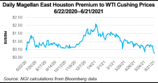 Magellan, Enterprise and ICE to Launch Houston Oil Futures Contract