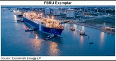 Argentina's Second LNG Import Terminal Starts Operations to Meet Winter Demand