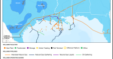 GOM Activity Rising, with Williams Set to Expand Natural Gas Infrastructure