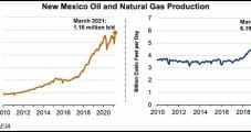New Mexico Topples Natural Gas, Oil Production Records in March