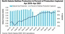 North Dakota Oil, Natural Gas Production Climb in April