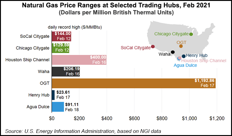 February 2021 natural gas prices