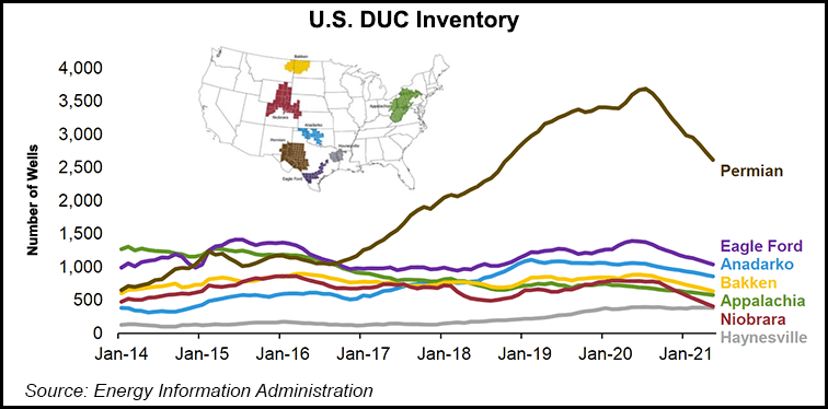 US Duc inventory