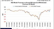 Natural Gas Futures Slip on Rebounding Supply, Weather Model Shifts; Cash Still Rocking