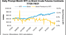 OPEC-Plus Shelves Plan to Boost Crude Output, Leaving Global Oil Markets in Limbo