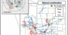 Plains All American, Oryx Tie-Up Designed to Boost Permian Connectivity, Reliability