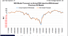 As Demand Further Strengthens, August Natural Gas Futures Extend Rally; Cash Prices Climb