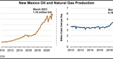 New Mexico Well Cleanup Opportunity Seen as Potentially 'Tremendous' Boost to Economy